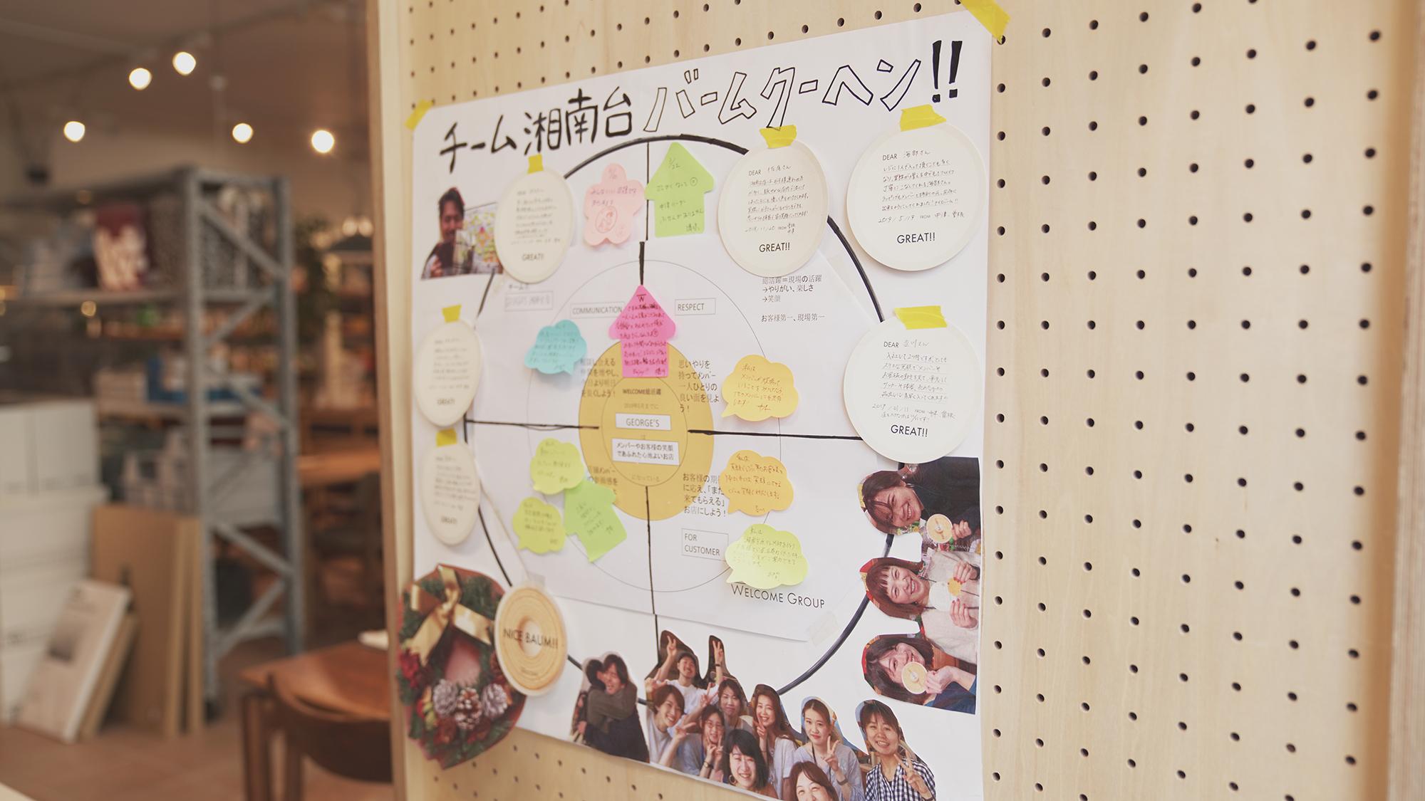 さらに店舗ごとに目標を設定、付箋を使い一人ひとりが日々の行動目標を掲げました